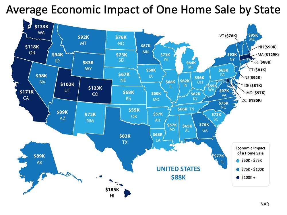 Why the Housing Market Is a Powerful Economic Driver   Simplifying The Market